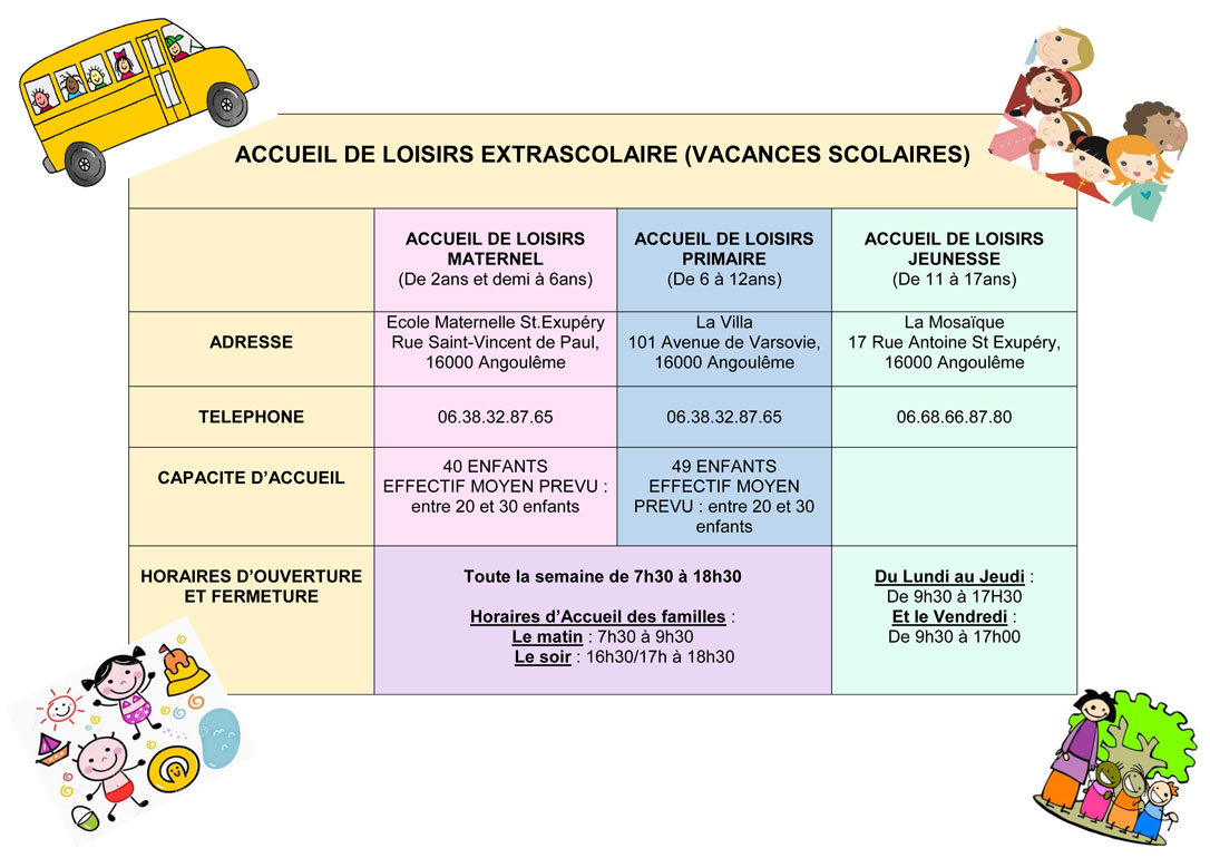 Infos Extrascolaire Vacances